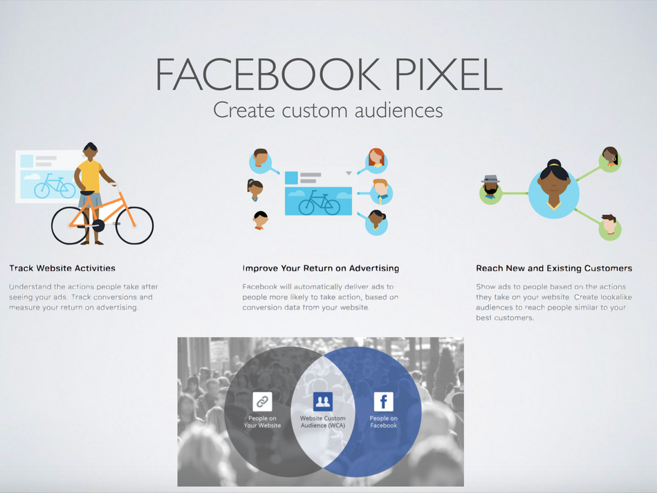 Does your business use Facebook Pixel?