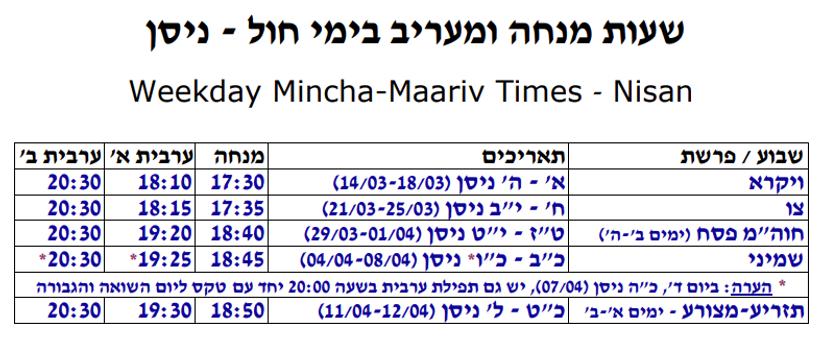mincha-maariv-nissan-5781.png