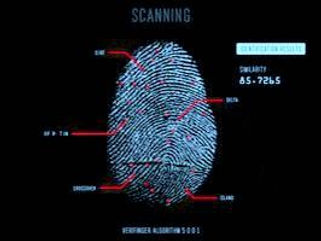 SpyCo Finger Scan - Spy Parties in London