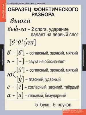 """Таблицы демонстрационные """"Основные правила и понятия 1-4 класс"""""""