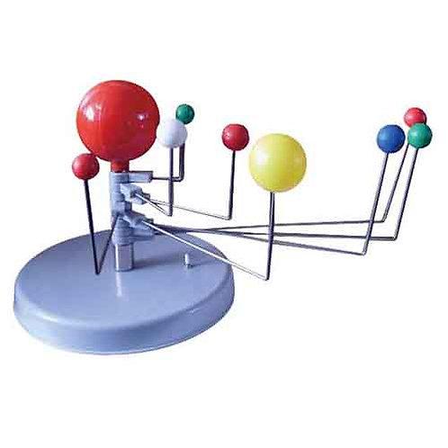 Модель «Строение Солнечной системы»