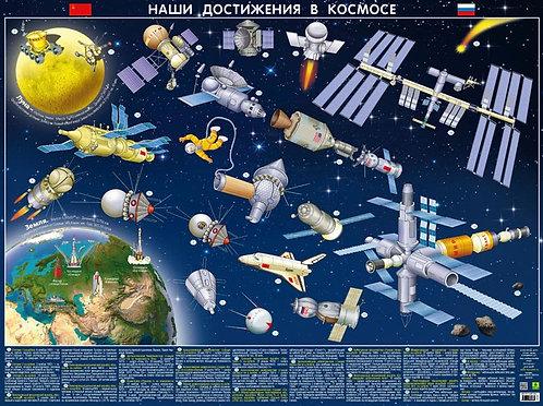 Карта детская «Наши достижения в космосе», настольная