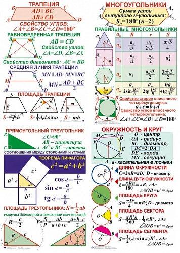 Таблицы по геометрии 10шт ламинированные