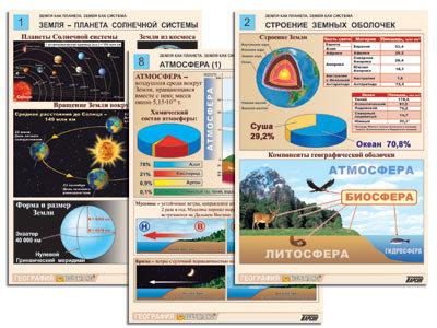 """Комплект таблиц по географии раздат. """"Земля как планета. Земля как система"""" (цве"""