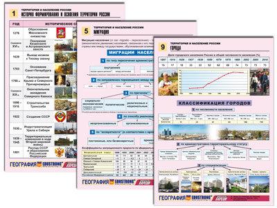 """Комплект таблиц по географии раздат. """"Территория и население России"""" (цвет., лам"""