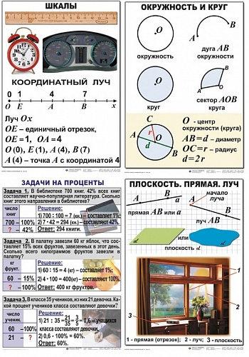 Таблицы по математике 5 класс 21 шт. 50*70 лам.