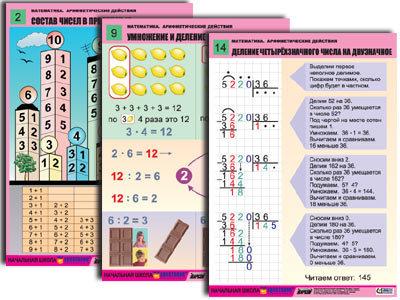 "Комплект таблиц для нач. шк. ""Математика. Арифметические действия"""