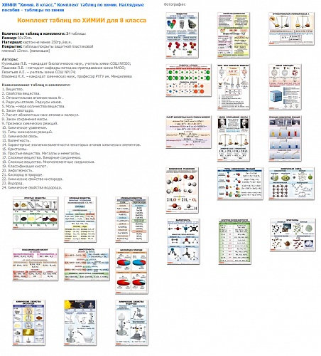 Таблицы Химия 8 класс (комплект 24 таб)