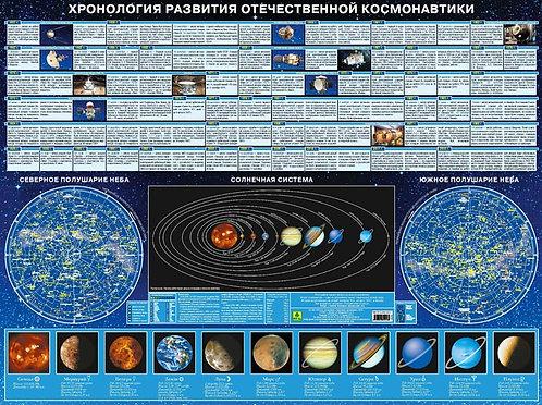Пособие настольное «Хронология развития отечественной космонавтики»