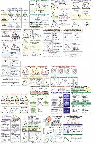 Таблицы Треугольники (19 таблиц)