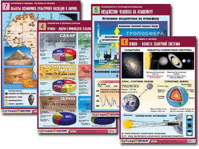 Комплект таблиц по всему курсу географии (90 табл., формат А1, полноцв, лам.)