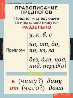 """Таблицы демонстрационные """"Русский язык 1 кл."""""""