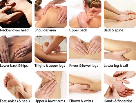 Vital Home service massage