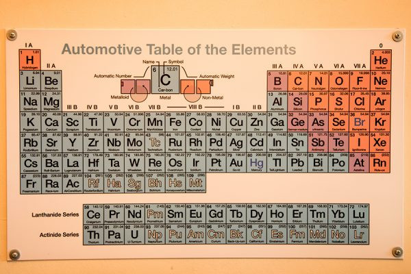 Automotive Table of the Elements