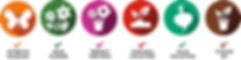 wilko bulb category icon
