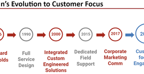 What's Coming in 2020? Daman's Continued Customer Focus