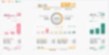 QlikView Digital Signage Dashboard