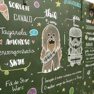 Fazemos lousas, fazemos muitas! 🌈_#lousa #chalkboard #giz #quadronegro _arte baseada em ilustração enviada pelo cliente_
