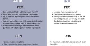 Comparison between IRA or 401K