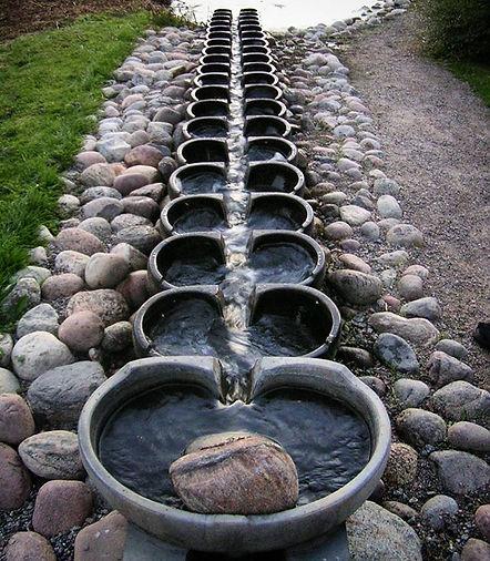 Vattentrappa på Tullgarn slott. Modell: