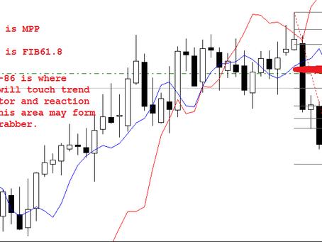 USD/CAD analysis | Sep 13, 2019