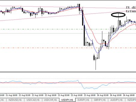 USD/JPY today