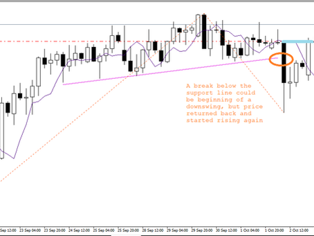 USD/JPY analysis | Oct 5, 2020 | Forex Fund Manager | Keon Consultancy