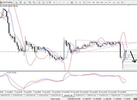 Yen will keep strengthening