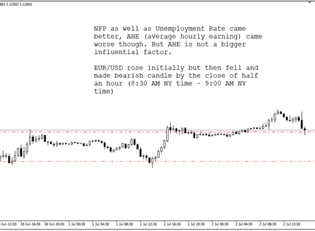 NFP trade and analysis for EUR/USD
