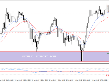 GBP/USD analysis by Keon Consultancy | Jan 27, 2021