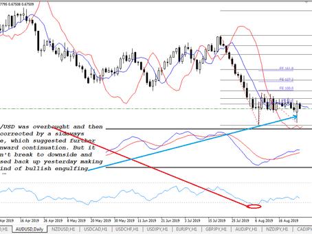 long in AUD/USD