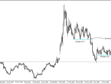 Trading CAD/JPY after NFP and Employment Data from Canada | Forex Fund Manager | Keon Consultancy