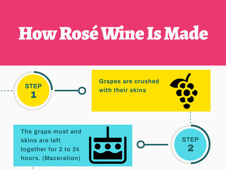 How Rosé is Made