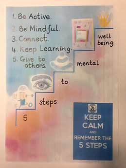 5 steps poster image.JPG