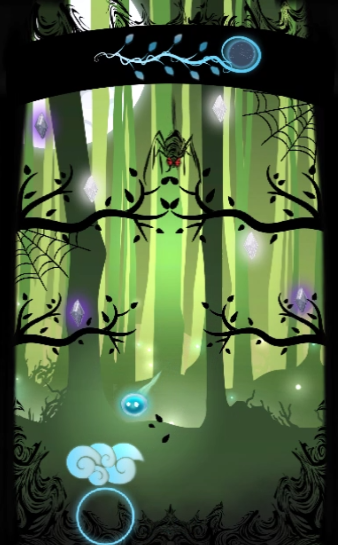 Forest Level