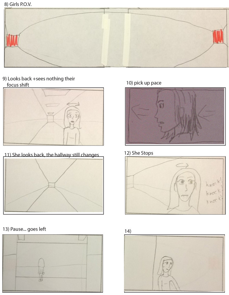.STORYBOARD PAGE 2.