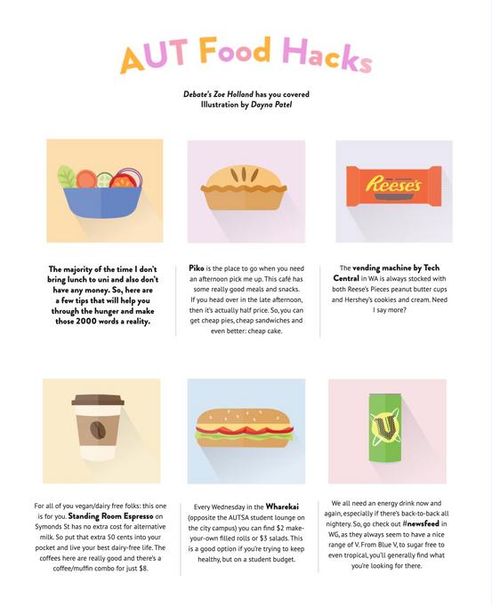 AUT Food Hacks