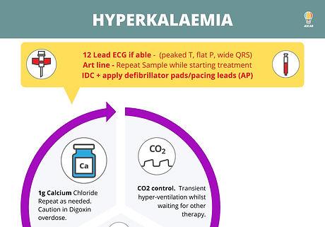 Hyperkalaemia_edited_edited.jpg