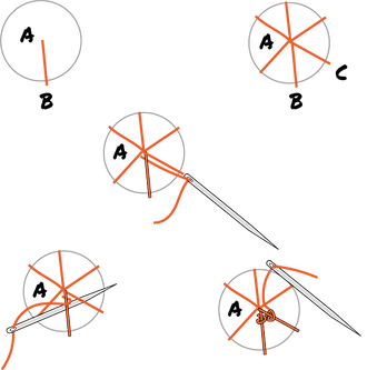 Spiders web stitch.png