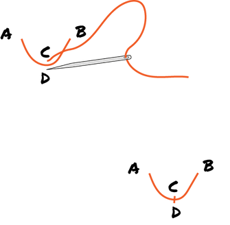Fly stitch.png