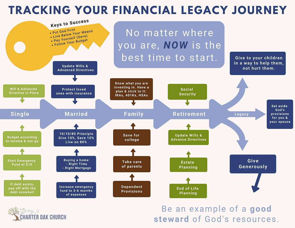 Legacy Journey_v4.png