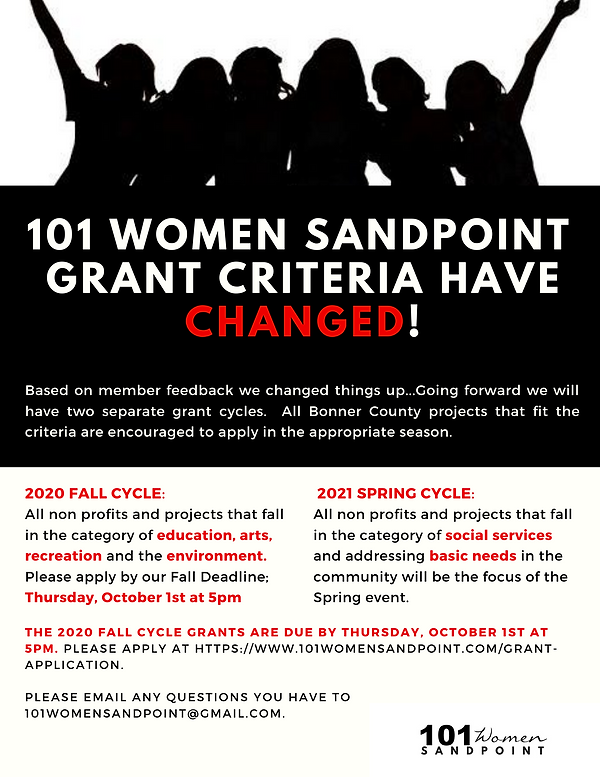 101 Women Sandpoint Grant Criteria Have