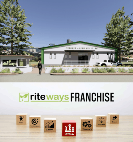 riteways franchise business opportunities front office view