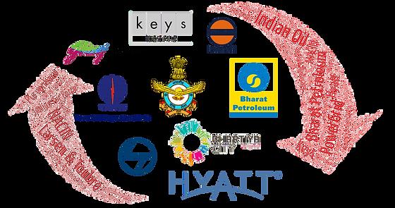 riteways clients logo details