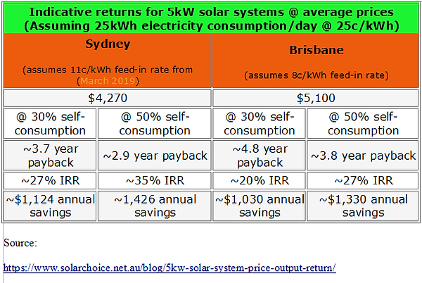 table-solar-returns.png
