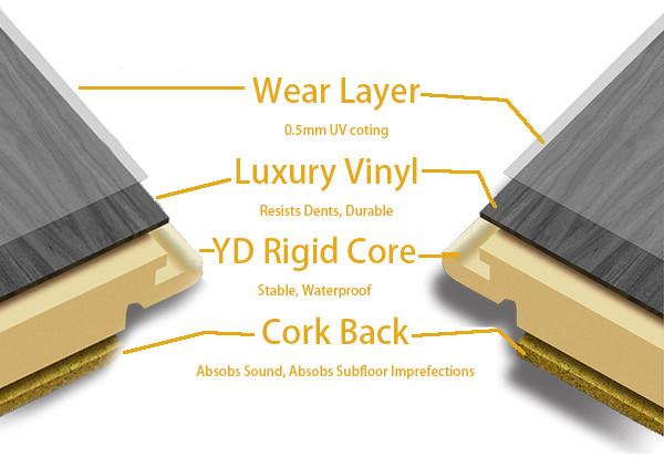 Rigid PLus SPC Vinyl Plank