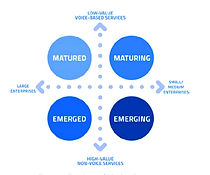 Typology of Market Segments.jpg