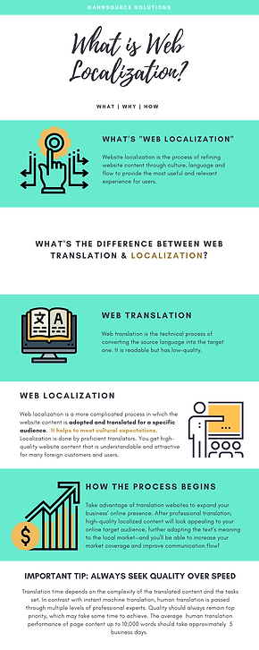 What is Web Localization .png