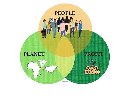 Sustainability in Business - Gahn Source