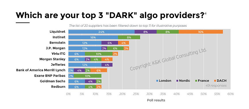 top 3 dark algo providers.jpg